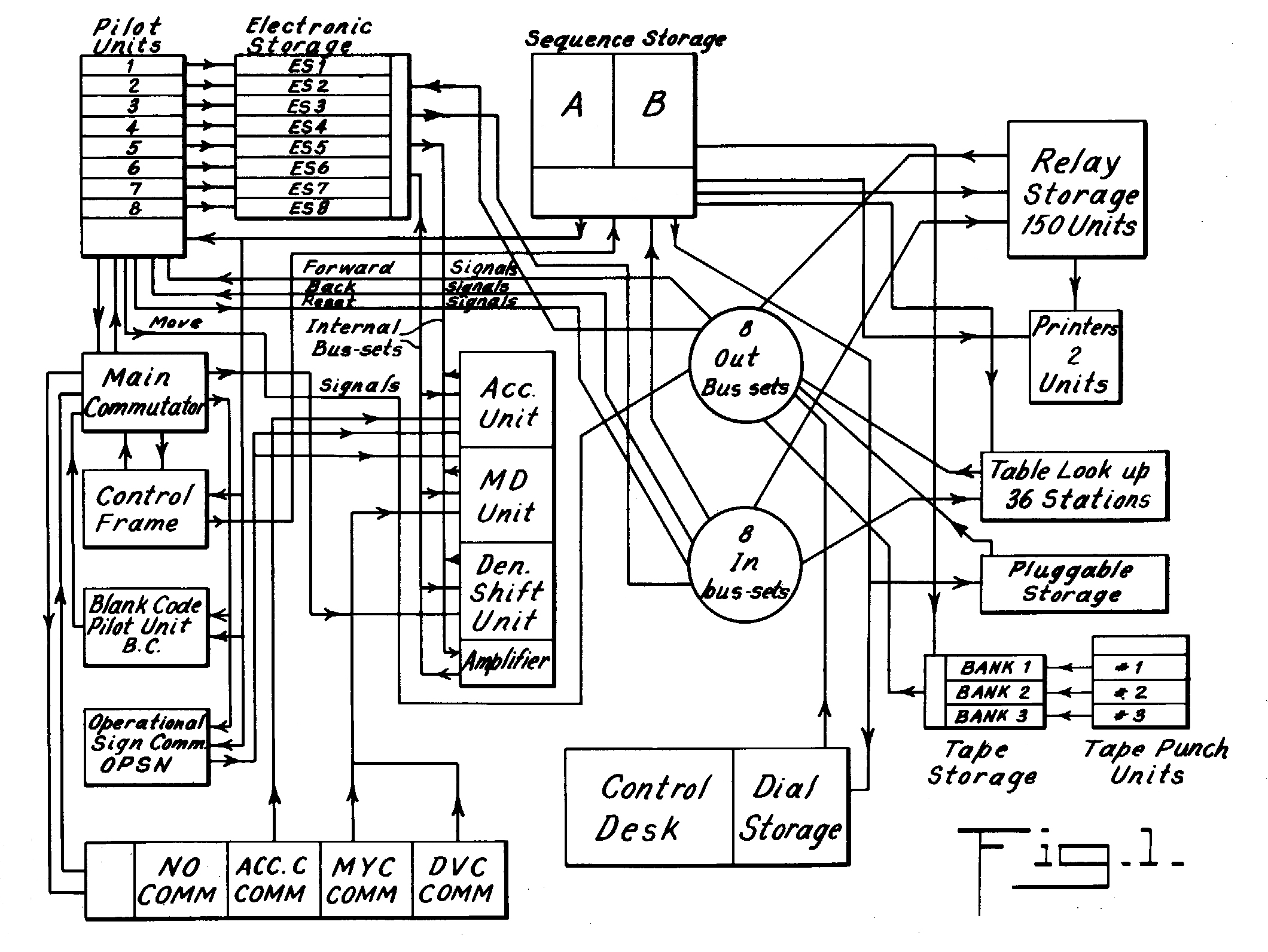 Fichier Ibm Ssec Block Diagram