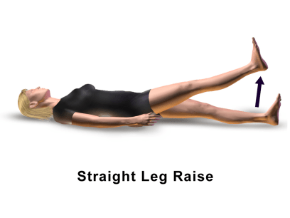 File:Exercise Straight Leg Raises.png - Wikimedia Commons