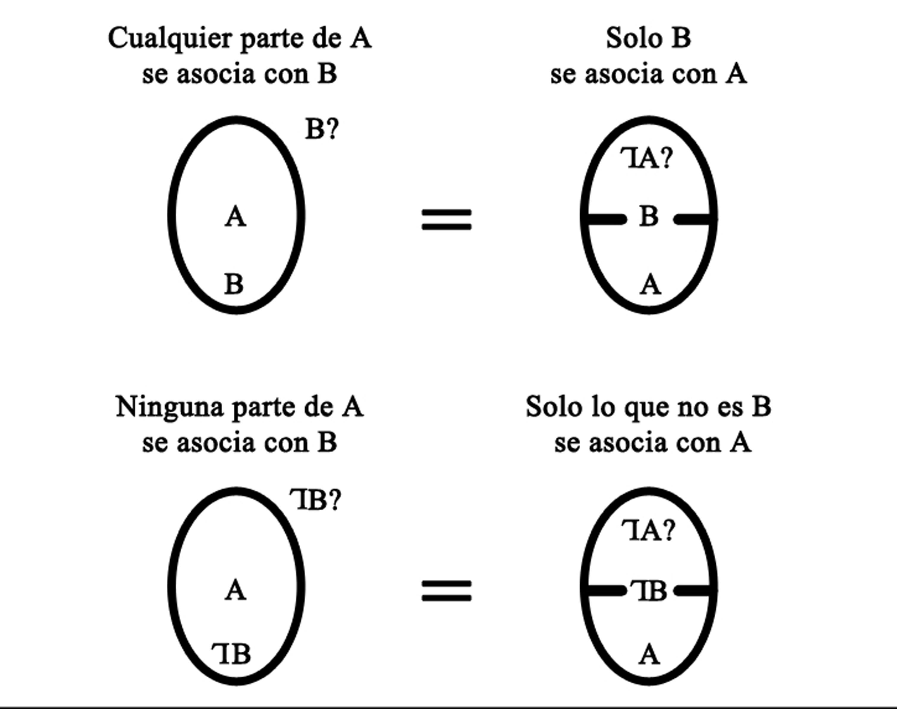 File Representacion Y Conversion De Proposiciones