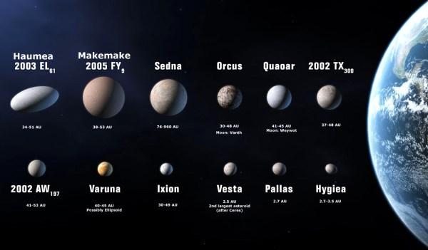 mesavineyard.com – Name nine planets order