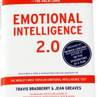 Emotional Intelligence and HSP