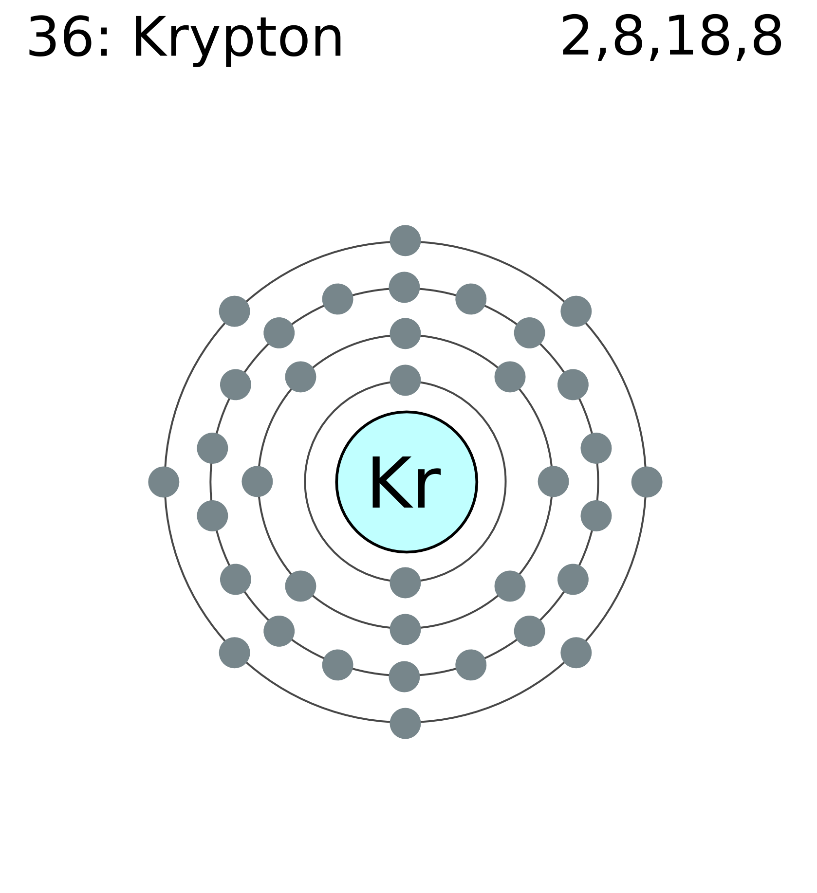 Krypton Light Bulbs Wikipedia
