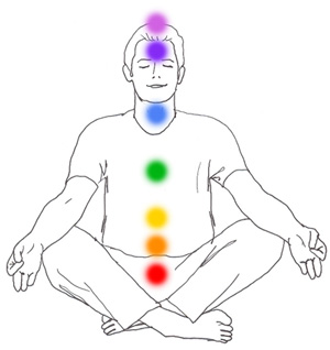 Illustration of the main 7 Chakras, as taught ...