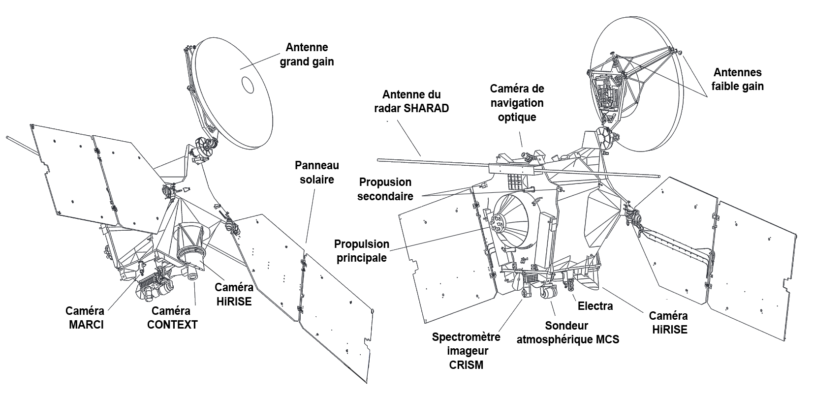 File Mars Reconnaissance Orbiter Spacecraft Drawing Fr