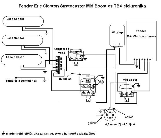 diagram fender pot wiring diagram file ts29408how to change pickups on am deluxe telecaster with s1 switch remaining telecaster guitar forum import 3way switch wiring question