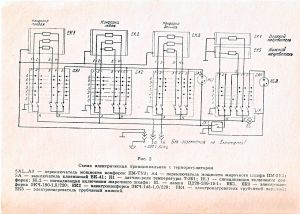 File:Wiring diagram of USSR electric stoveJPG  Wikimedia Commons