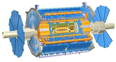 ATLAS detektorunun sxematik rəsmi