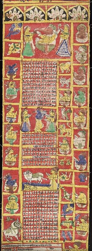 Fabric Hindu calendar/almanac corresponding to...