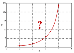 It is easy to graphically interpolate the fact...