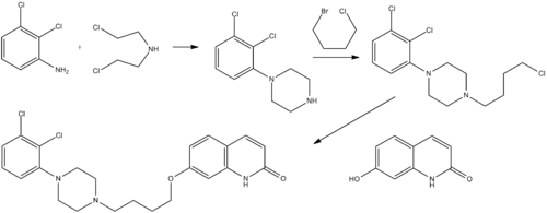 Aripiprazole synth.png
