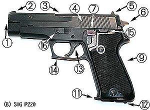 SIG-Sauer P220, description for parts of handgun.