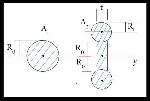 English: example problem about area moment of ...