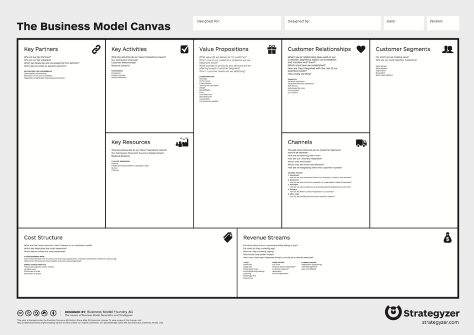 Le fameux Business Model Canvas :)