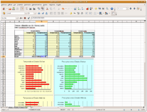 LibreOffice Calc 3.3 screenshot