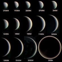 Planetary phase Wikipedia