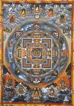 esta clase de imágenes provienen, según Jung, de un modelo arquetipico común a todas las culturas.