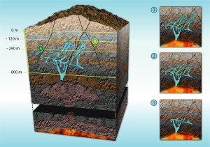 Valued image set: Naica Mine diagrams  Wikimedia Commons