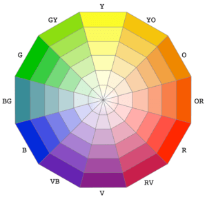 Italiano: Emisfero chiaro dei colori basilari ...