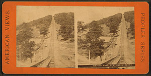 Switchback R.R. (railroad), Mauch Chunk, from ...