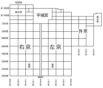平城京 条坊図