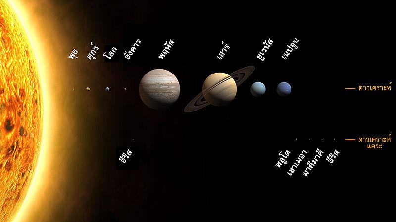 ไฟล์:Planets2008-th.jpg