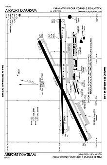 Four Corners Regional Airport  Wikipedia
