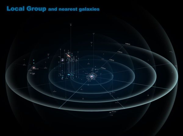 Local Group - Wikipedia