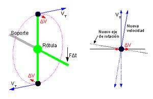 Gyroscope-9-4