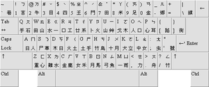 Chinese (Taiwan) keyboard layout, a US keyboar...