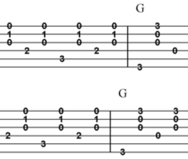 Country Style Alternating Bass In G Major