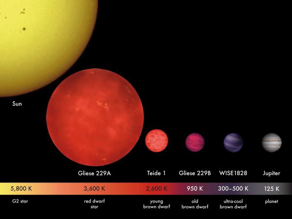 Jupiter mass - Wikipedia