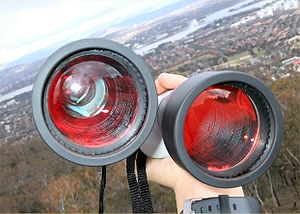 A picture of a pair of Binoculars.