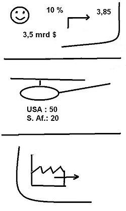 Interpreting Notes Wikipedia