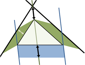 Generalization for arbitrary triangles, green area