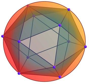 Catia V5 ICOSAEDRE wikipédia sphere circonscrite