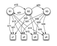 Hidden Markov Model with Output