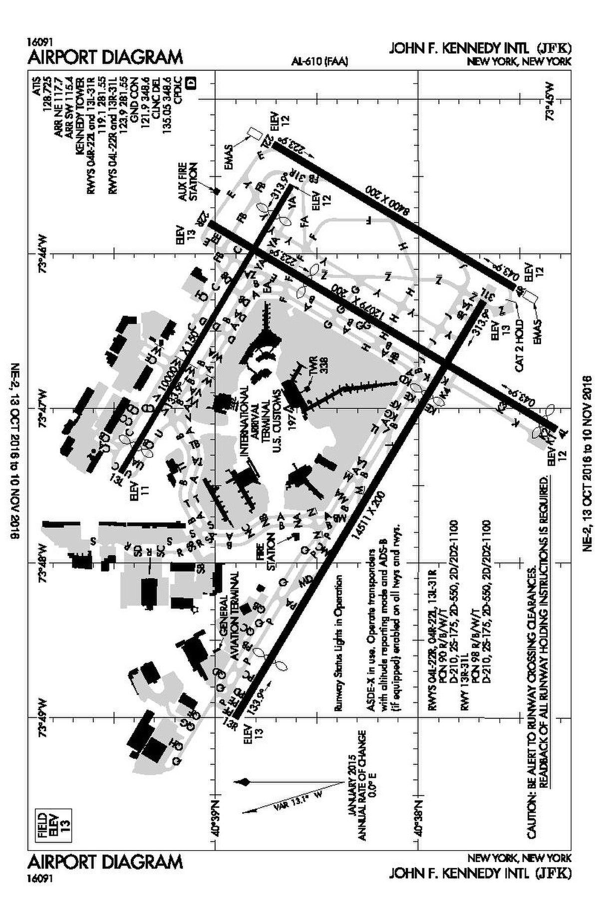 File Faa Jfk Airport Map