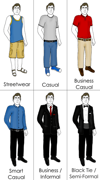 File:Male dress code in Western culture.png