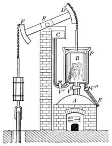 Newen atmospheric engine  Wikipedia