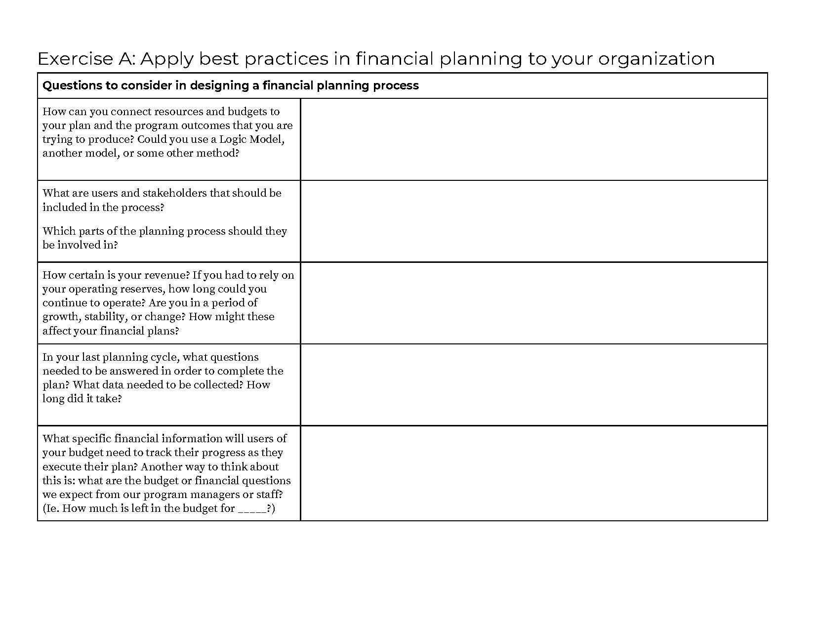 File Financial Planning For Your Organization Exercise Worksheet At Wmcon