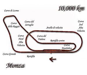 Autodromo Nazionale Monza layout