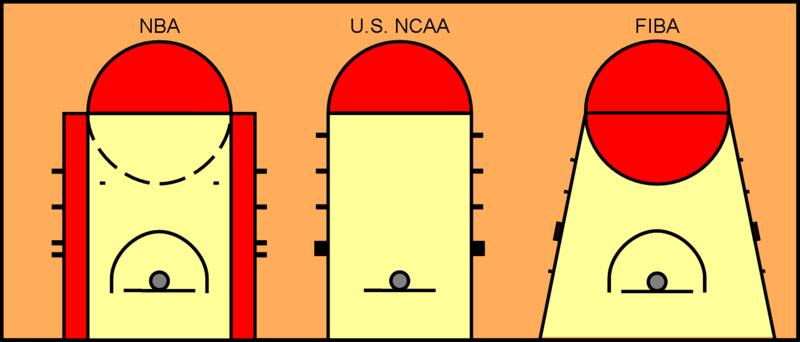 ballon de basket original