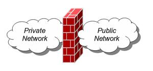 Firewall separating zones of trust