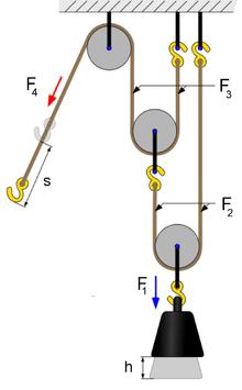 Physics equations04Dynamics: Force and Newton's LawsA