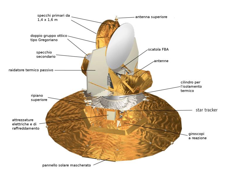 File:Schema del WMAP.png