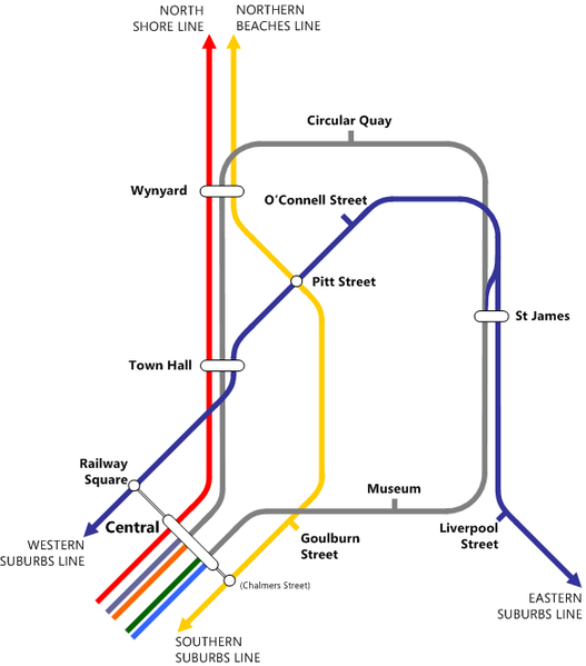 File:Bradfield Scheme Sydney CBD Railways alt.png