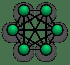 A 6-node clique is a 5-component, structural c...