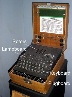 Enigma (machine)  Simple English Wikipedia, the free