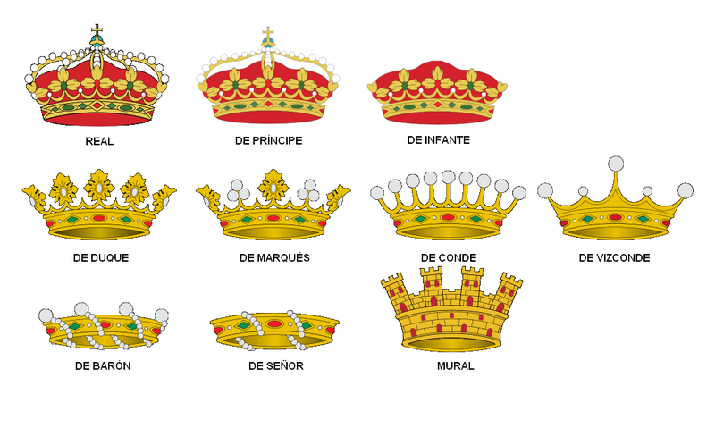 Family Coat Arms Meanings