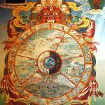 Wheel Of Life Encyclopedia Of Buddhism